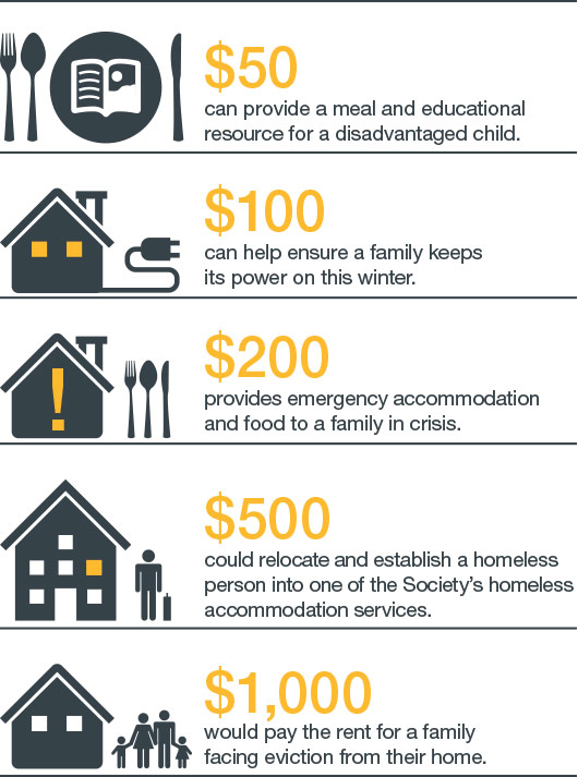 ceo-sleepout-infographic