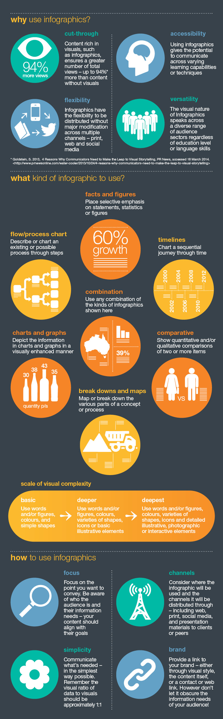 ROWLAND INFOGRAPHICS_for Strategies